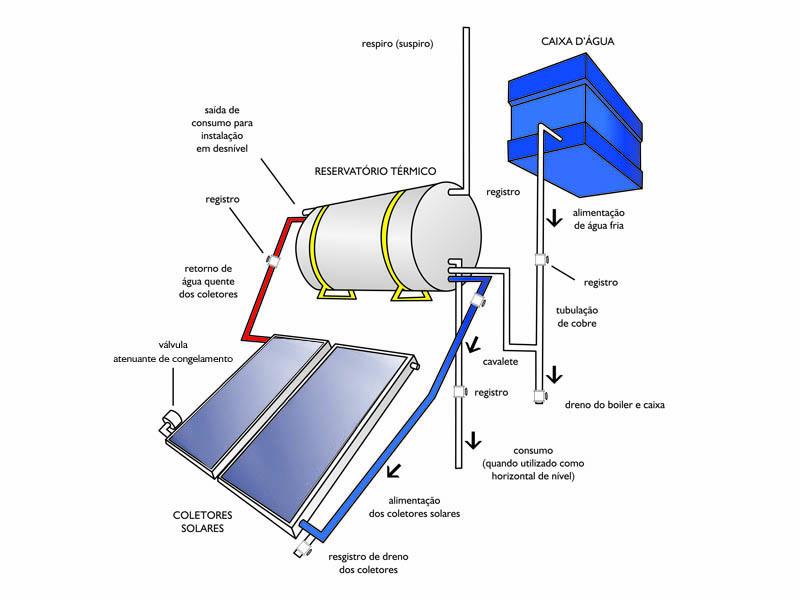 Dimensionamento de uma estrutura de concreto armado para uma residencia de um pavimento 9
